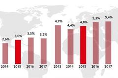Faltan estadísticas sanitarias (WB)