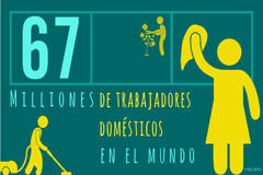 OIT: Reconocimiento de los derechos de los trabajadores domésticos